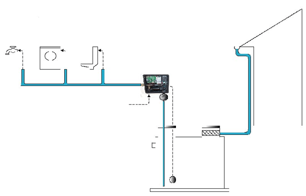blueprint rainwater systems rainsaver water systems onga water switch wiring diagram at n-0.co